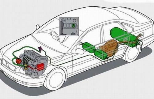 Основные преимущества и недостатки газобаллонного оборудования в автомобилях