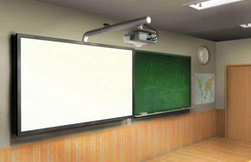 Проекторы для школы