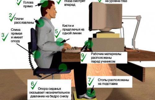Советы по работе с компьютером